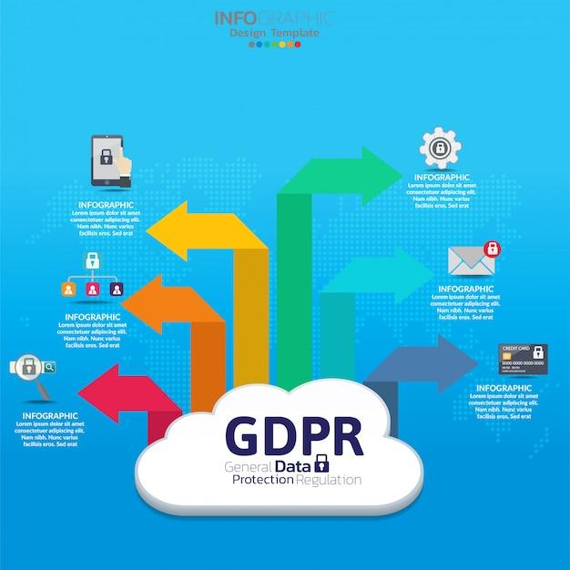 General data protection regulation (gdpr) concept.
