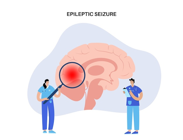Generalized or partial seizure. epilepsy and abnormal brain activity. pain or migraine in human head