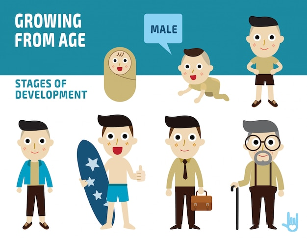 Generation of man from infants to seniors. all age categories.