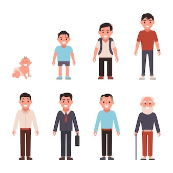 Generations man. people generations at different ages. all age categories - infancy, childhood, adolescence, youth, maturity, old age. stages of development.