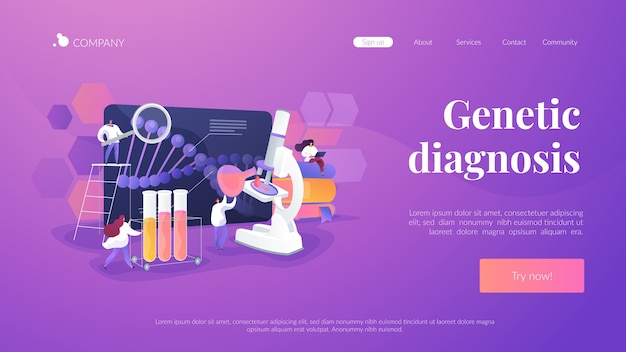 Genetic diagnosis landing page template