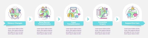 遺伝病治療ベクトルインフォグラフィックテンプレート。ヘルスケアプレゼンテーションのデザイン要素。 5つのステップによるデータの視覚化。タイムラインチャートを処理します。線形アイコンのワークフローレイアウト