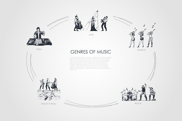 Genres of music hand drawn cicle