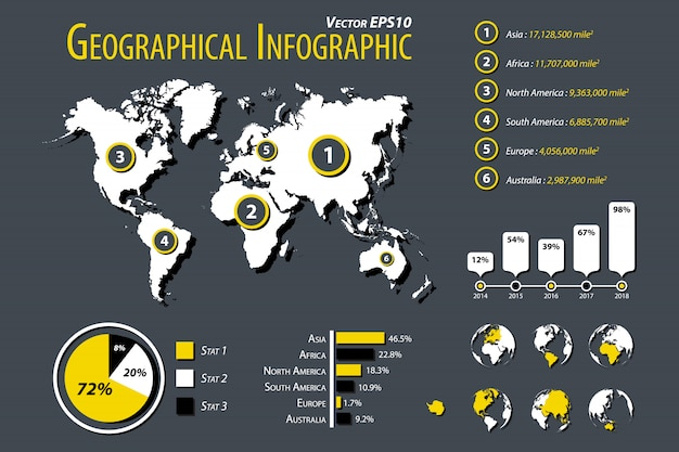 Geographical infographic element