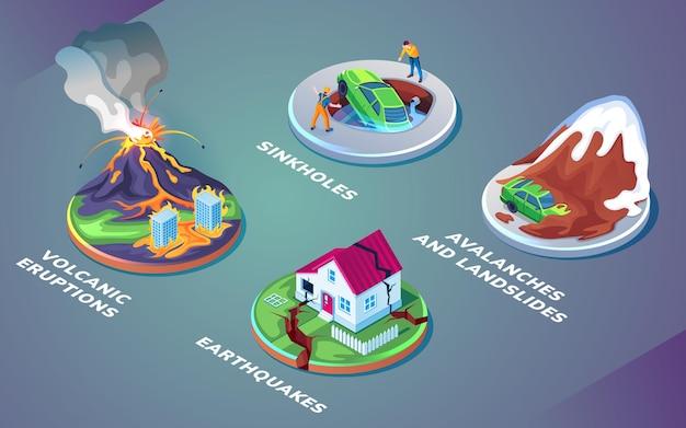 지질 자연 재해 또는 지질 위험 재앙 및 대격변 싱크 홀 또는 Cenote Swallet 프리미엄 벡터