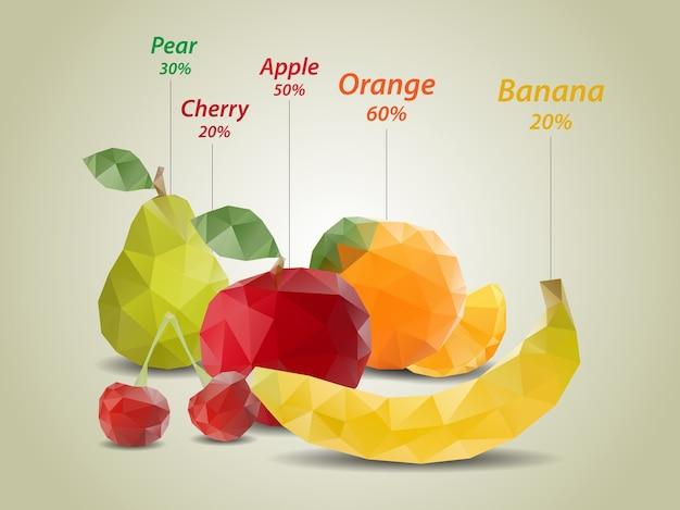 Geometric fruit background