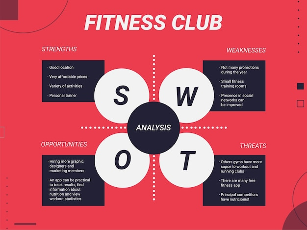 Geometric swot business diagram