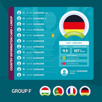 독일 그룹 축구 토너먼트 최종 단계