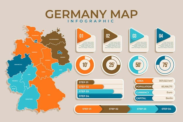 Germany map infographic in flat design