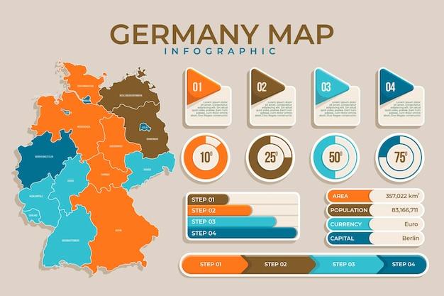 フラットなデザインのドイツの地図のインフォグラフィック