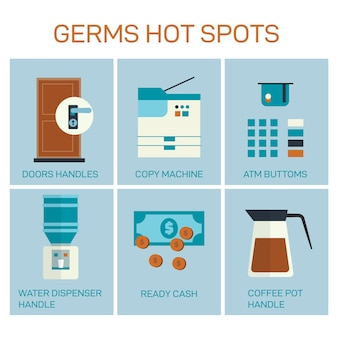 Germs hot spots indoors and outdoors