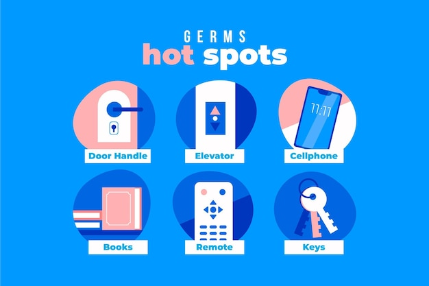Germs hot spots infographic concept