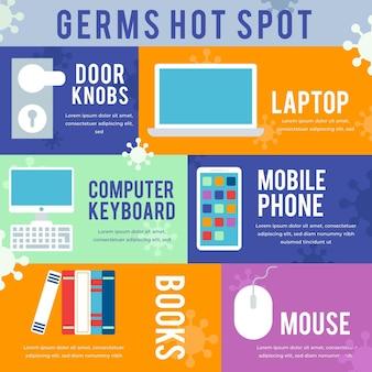 Infografica punti caldi dei germi