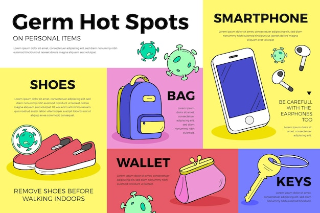 Germs hot spots on personal items