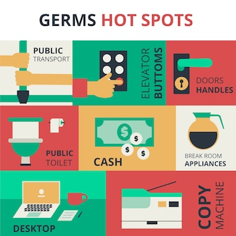 Germs hot spots protect yourself