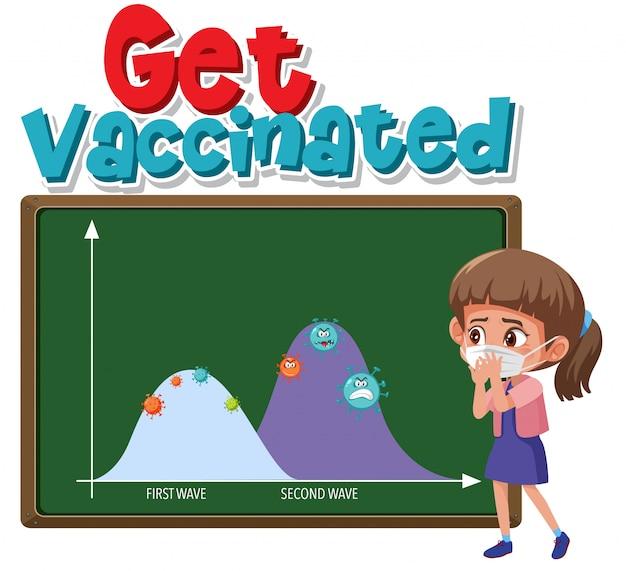 セカンドウェーブグラフで予防接種を受ける