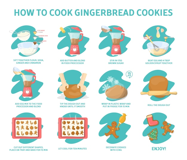 Gingerbread cookies recipe for baking at home. how to make tasty dessert of flour and ginger, sugar and cinnamon.