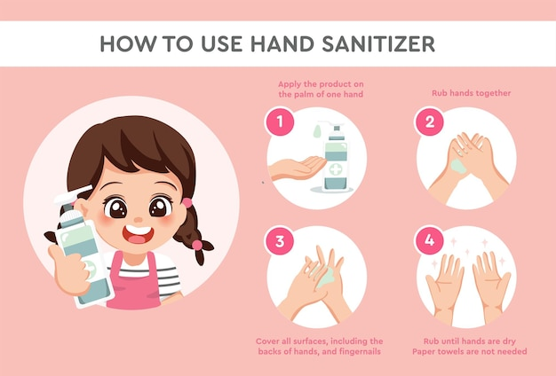 소녀 캐릭터는 손 소독제를 올바르게 사용하여 손을 청소하고 소독하는 방법, 의료 인포그래픽 벡터, 전염병 및 관상동맥 증후군 또는 covid-19 예방을 보여줍니다.