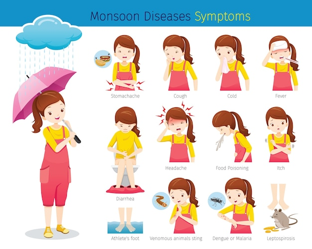 Girl with monsoon diseases symptoms set