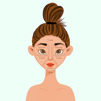 Girl with a scheme of skin zones on her face