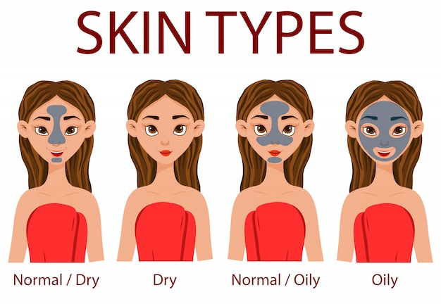 Girl with various skin types
