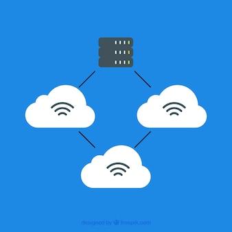 La comunicazione globale con i server