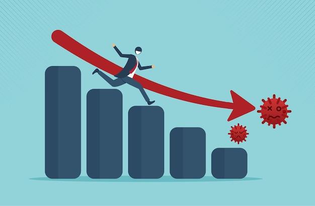 コロナウイルスまたはcovid19のビジネスチャートが下落を示しているため、世界経済の落ち込み