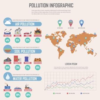 Global environmental pollution infographics design elements