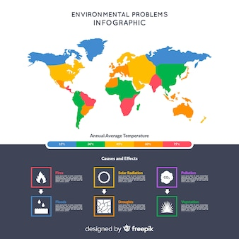 Global environmental problems infographic template
