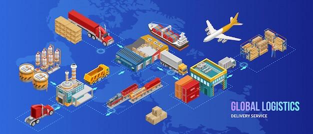 Global logistics chart over world map
