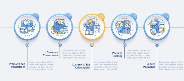 Global market place vector infographic template. package tracking presentation outline design elements. data visualization with 5 steps. process timeline info chart. workflow layout with line icons
