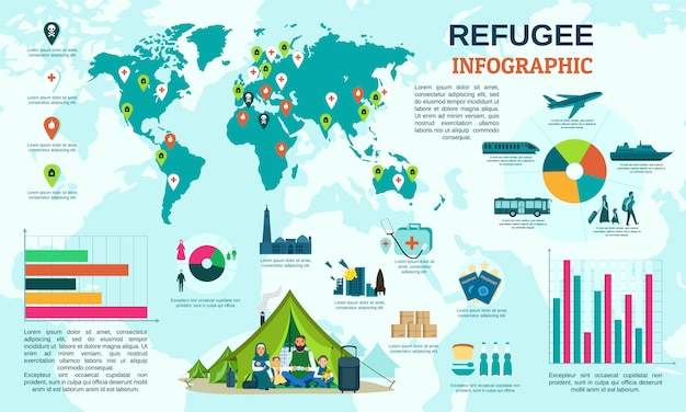 Global refugee migrant infographic