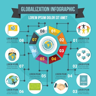 Globalization infographic concept, flat style