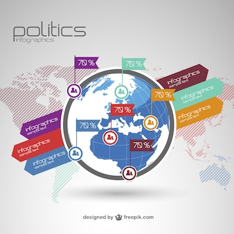 Globe politics infographic with a world map
