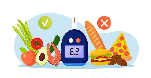 식이 요법과 건강에 해로운 음식으로 혈당 수치 혈액 검사를 위한 혈당계. 당뇨병, 저혈당, 고혈당 환자를 위한 당뇨병 영양