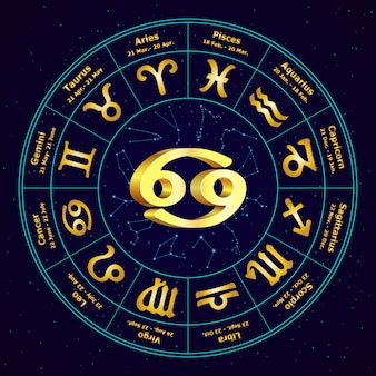 Gold sign of zodiac cancer in circle