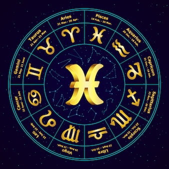 Gold sign of zodiac pisces in circle