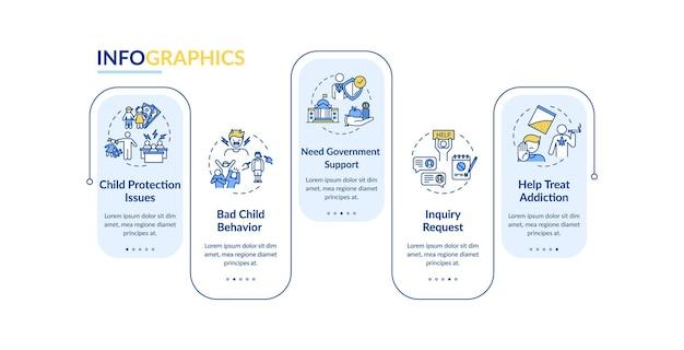 政府のヘルプベクトルインフォグラフィックテンプレート。家族向けプレゼンテーションのデザイン要素の支援。 5つのステップによるデータの視覚化。タイムラインチャートを処理します。線形アイコンを使用したワークフローレイアウト