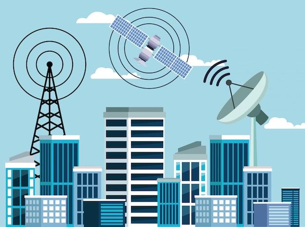 Gps位置衛星サービス