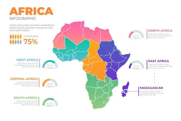 グラデーションアフリカ地図インフォグラフィック