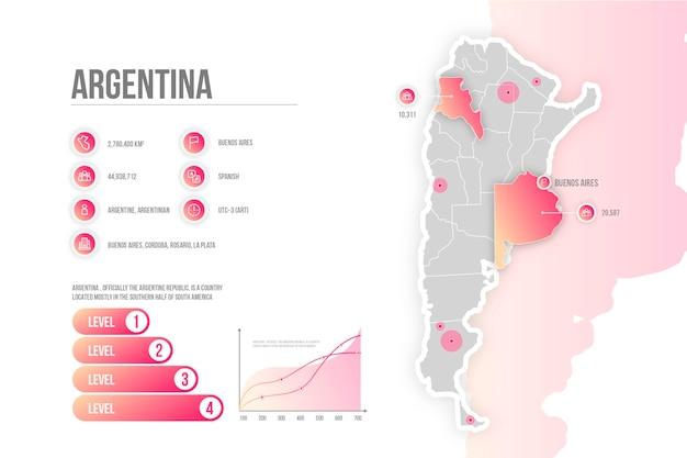 Градиент аргентины карта инфографики