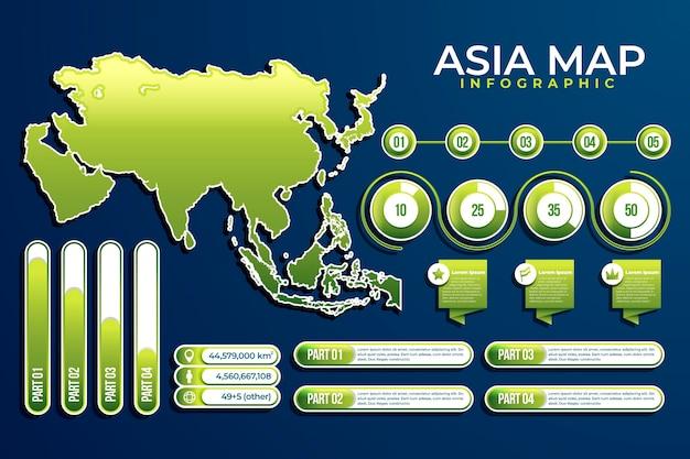 Gradiente mappa asia infografica