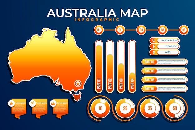 Градиентная карта австралии инфографики