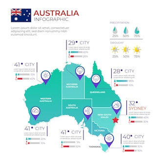 Gradient australia map infographic
