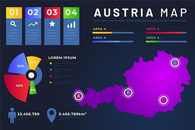 Gradiente austria mappa infografica