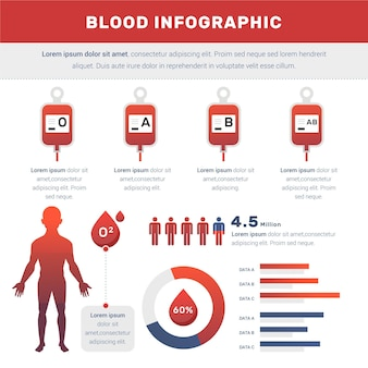 Gradient blood infographic and human body