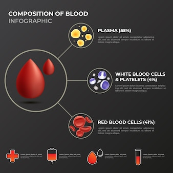 Gradient blood infographic