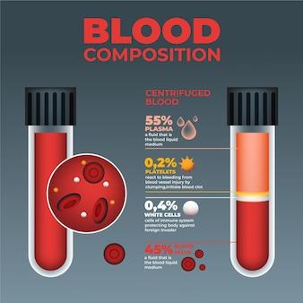 勾配血液インフォグラフィック