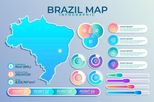 Gradiente brasile mappa infografica