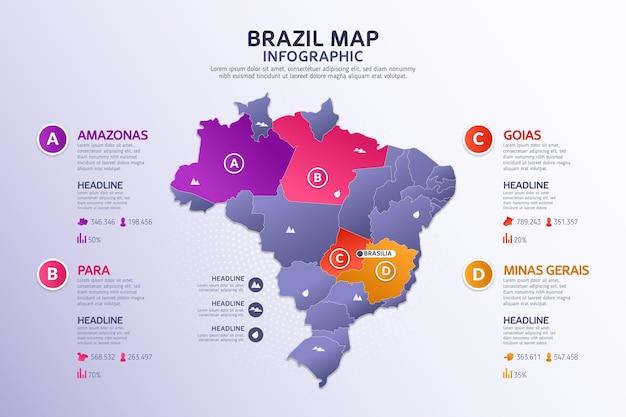 Gradient brazil map infographic